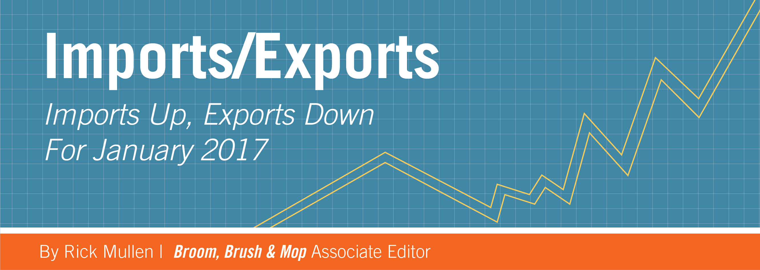 Imports/Exports